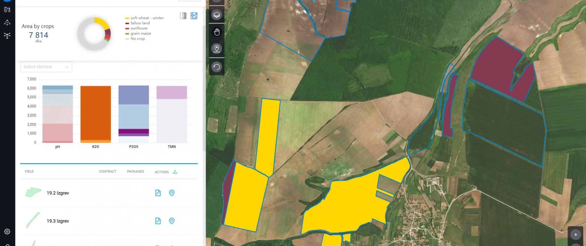 почвени карти и анализи